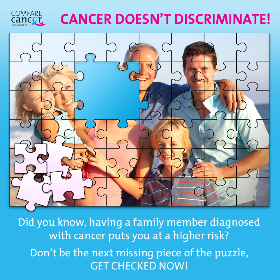 cancer discriminate