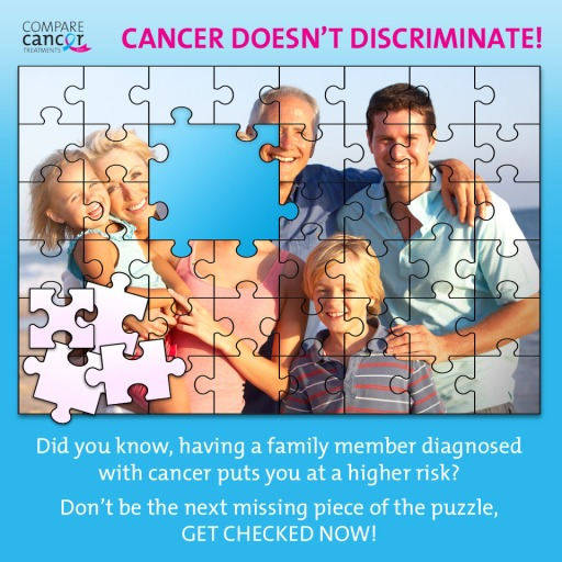 cancer discriminate